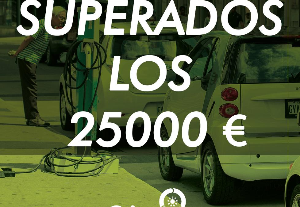 ¡¡Hemos superado el objetivo mínimo de 25.000 € en el crowdfunding!!!