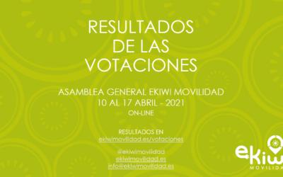 Resultados y próximos pasos – Asamblea general 10-17 de abril